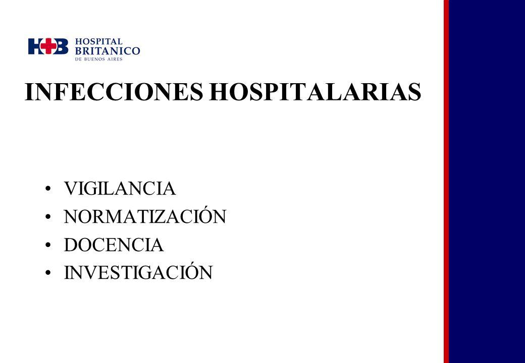 INFECCIONES HOSPITALARIAS LIBRO DE ACTAS DESDE 1979 PARTICIPACIÓN PROYECTO SIVENIH 1995 (Sistema Integrado de Vigilancia Epidemiológica Nacional de Infecciones Hospitalarias) NNISS (CDC) EN UTI DESDE 1995 ( National Nosocomial Infection Surveillance System de Centros for Disease Control) NNISS CIRUGÍAS LIMPIAS DESDE 1999 IRIQ JULIO-AGOSTO DE 2003.