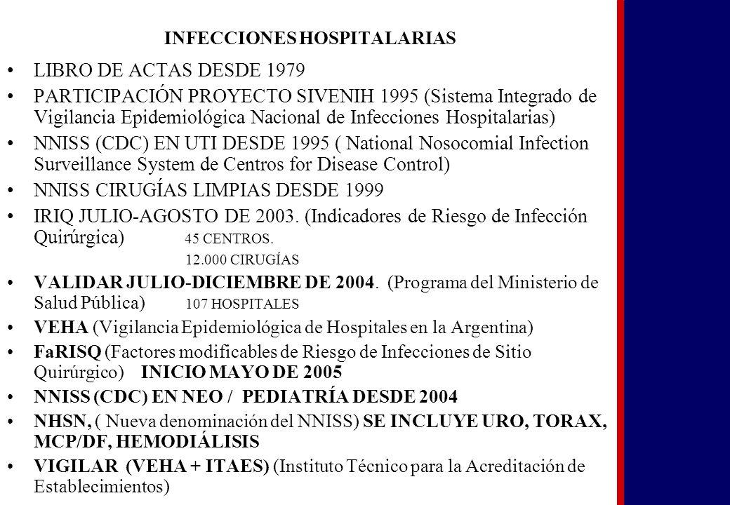 INFECCIONES HOSPITALARIAS LIBRO DE ACTAS DESDE 1979 PARTICIPACIÓN PROYECTO SIVENIH 1995 (Sistema Integrado de Vigilancia Epidemiológica Nacional de In