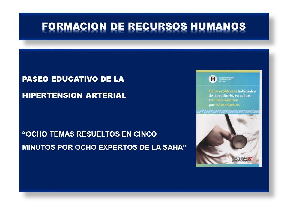 PASEO EDUCATIVO DE LA HIPERTENSION ARTERIAL OCHO TEMAS RESUELTOS EN CINCO MINUTOS POR OCHO EXPERTOS DE LA SAHA PASEO EDUCATIVO DE LA HIPERTENSION ARTERIAL OCHO TEMAS RESUELTOS EN CINCO MINUTOS POR OCHO EXPERTOS DE LA SAHA