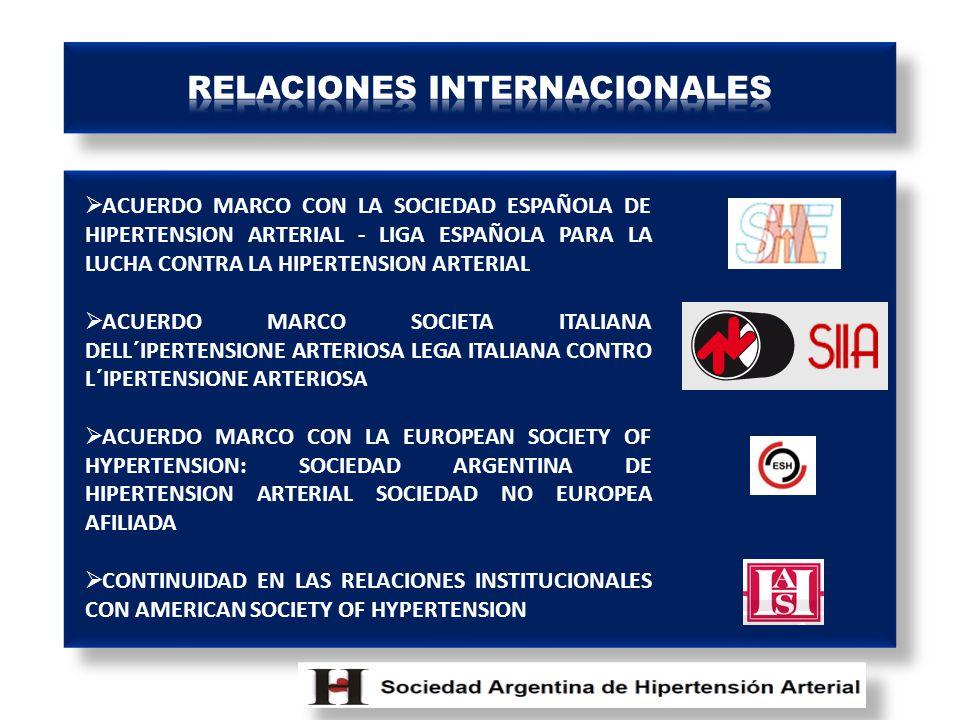 ACUERDO MARCO CON LA SOCIEDAD ESPAÑOLA DE HIPERTENSION ARTERIAL - LIGA ESPAÑOLA PARA LA LUCHA CONTRA LA HIPERTENSION ARTERIAL ACUERDO MARCO SOCIETA ITALIANA DELL´IPERTENSIONE ARTERIOSA LEGA ITALIANA CONTRO L´IPERTENSIONE ARTERIOSA ACUERDO MARCO CON LA EUROPEAN SOCIETY OF HYPERTENSION: SOCIEDAD ARGENTINA DE HIPERTENSION ARTERIAL SOCIEDAD NO EUROPEA AFILIADA CONTINUIDAD EN LAS RELACIONES INSTITUCIONALES CON AMERICAN SOCIETY OF HYPERTENSION