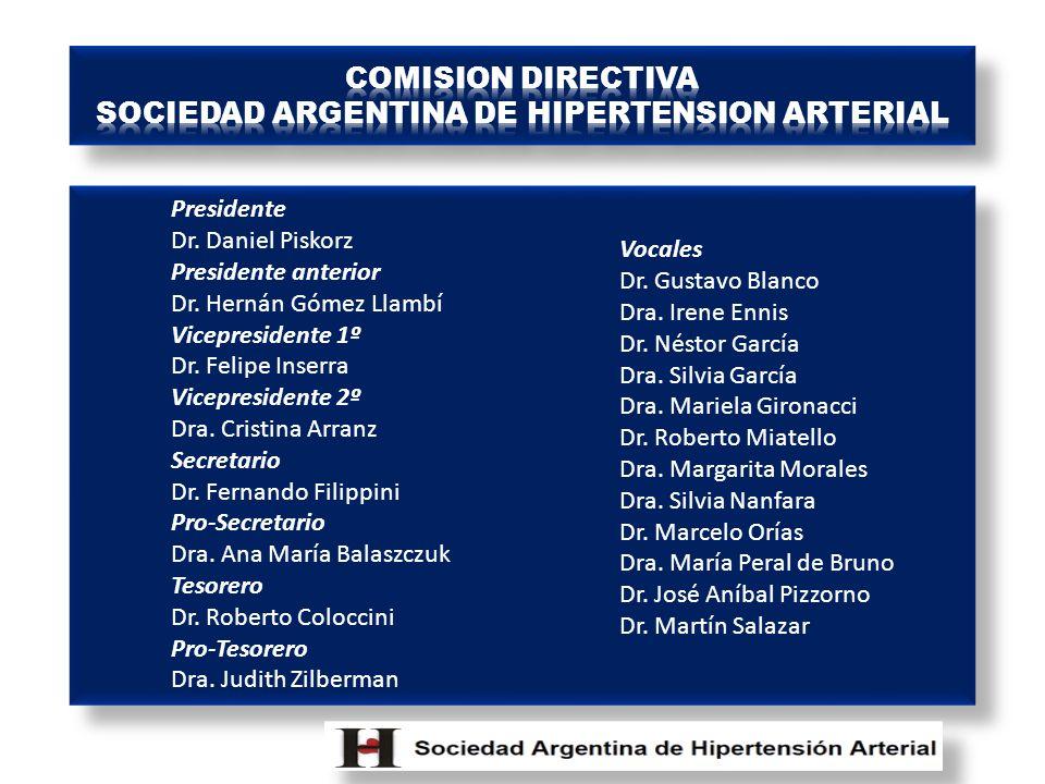 COORDINADORES Dr.Mario Bendersky, Dr. Felipe Inserra, Dr.
