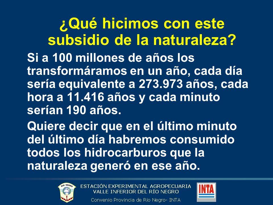 ¿Qué hicimos con este subsidio de la naturaleza.