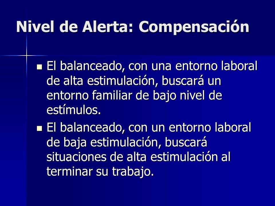 Nivel de Alerta: Compensación El balanceado, con una entorno laboral de alta estimulación, buscará un entorno familiar de bajo nivel de estímulos. El