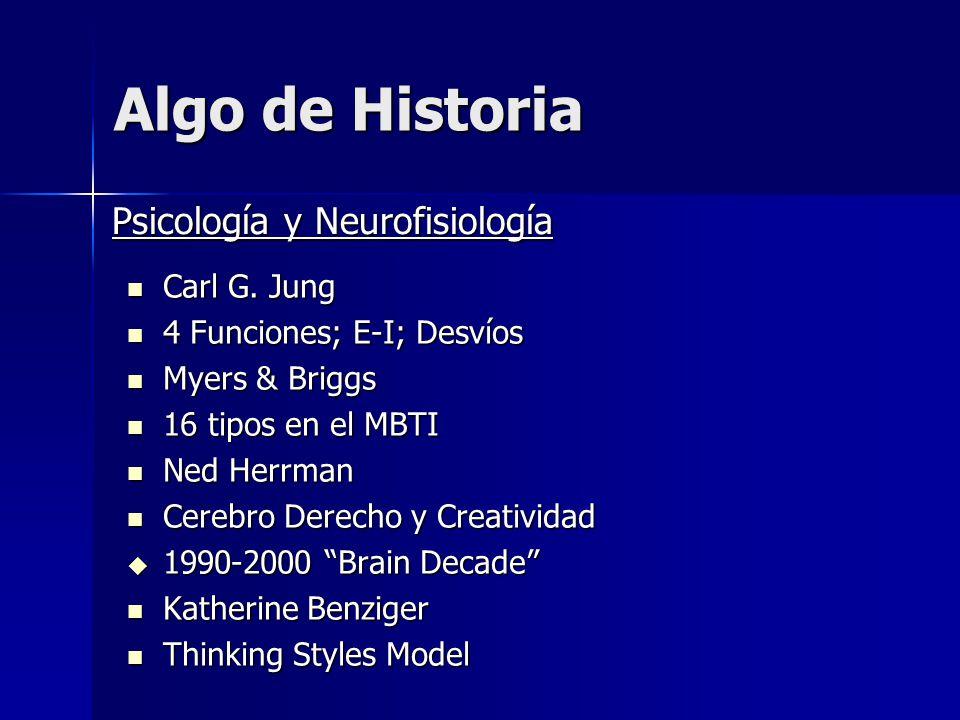 Algo de Historia Carl G. Jung Carl G. Jung 4 Funciones; E-I; Desvíos 4 Funciones; E-I; Desvíos Myers & Briggs Myers & Briggs 16 tipos en el MBTI 16 ti