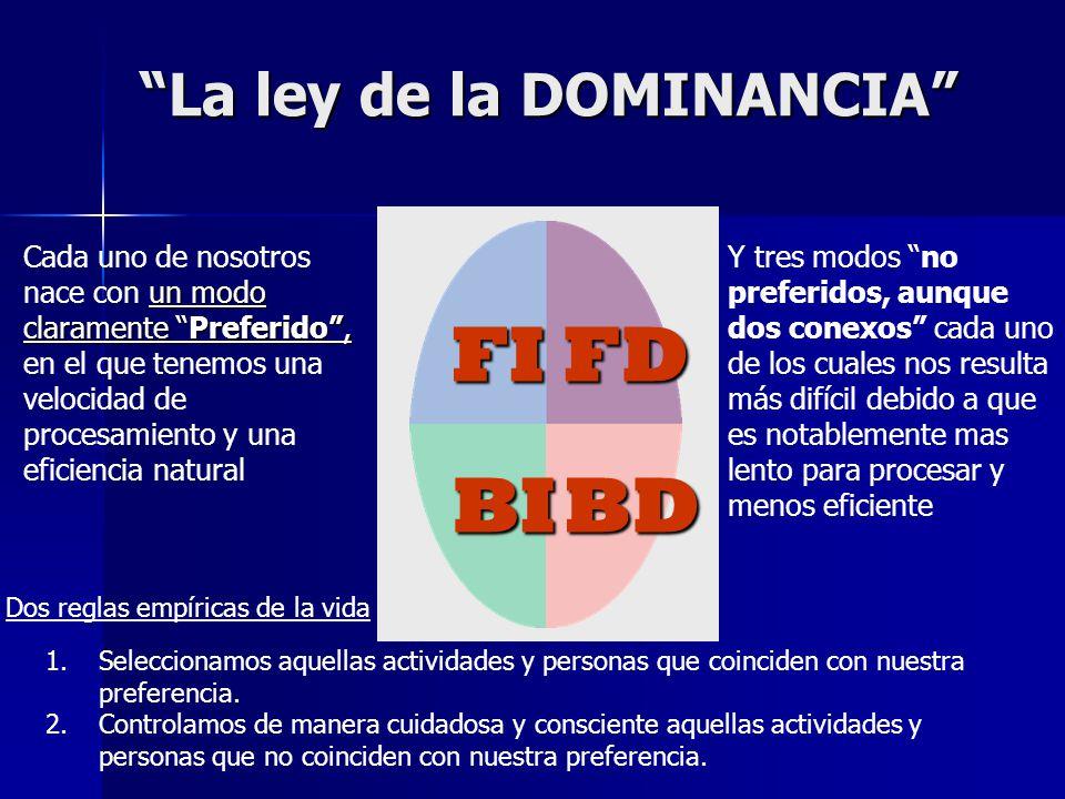 La ley de la DOMINANCIA FIFD BDBI un modo claramente Preferido, Cada uno de nosotros nace con un modo claramente Preferido, en el que tenemos una velo