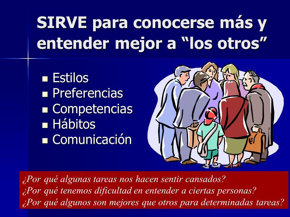 SIRVE para conocerse más y entender mejor a los otros Estilos Estilos Preferencias Preferencias Competencias Competencias Hábitos Hábitos Comunicación