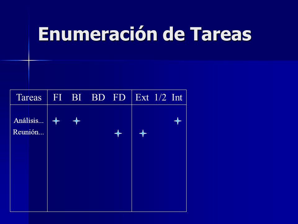 Enumeración de Tareas TareasFI BI BD FDExt 1/2 Int Análisis... Reunión...
