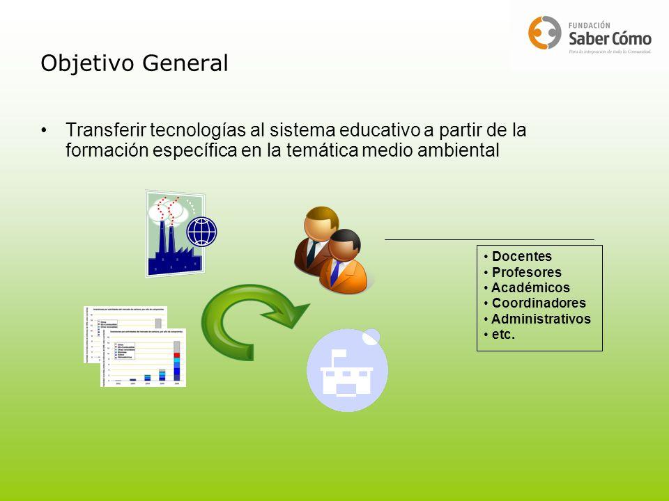 Objetivo General Transferir tecnologías al sistema educativo a partir de la formación específica en la temática medio ambiental Docentes Profesores Ac