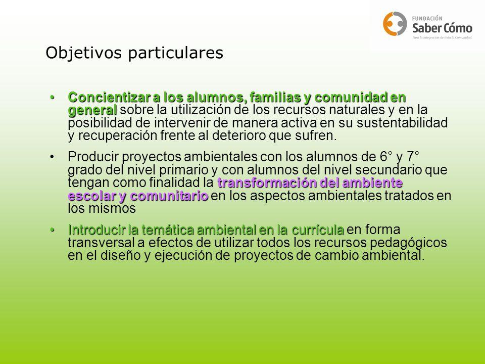 Objetivos particulares Concientizar a los alumnos, familias y comunidaden generalConcientizar a los alumnos, familias y comunidad en general sobre la