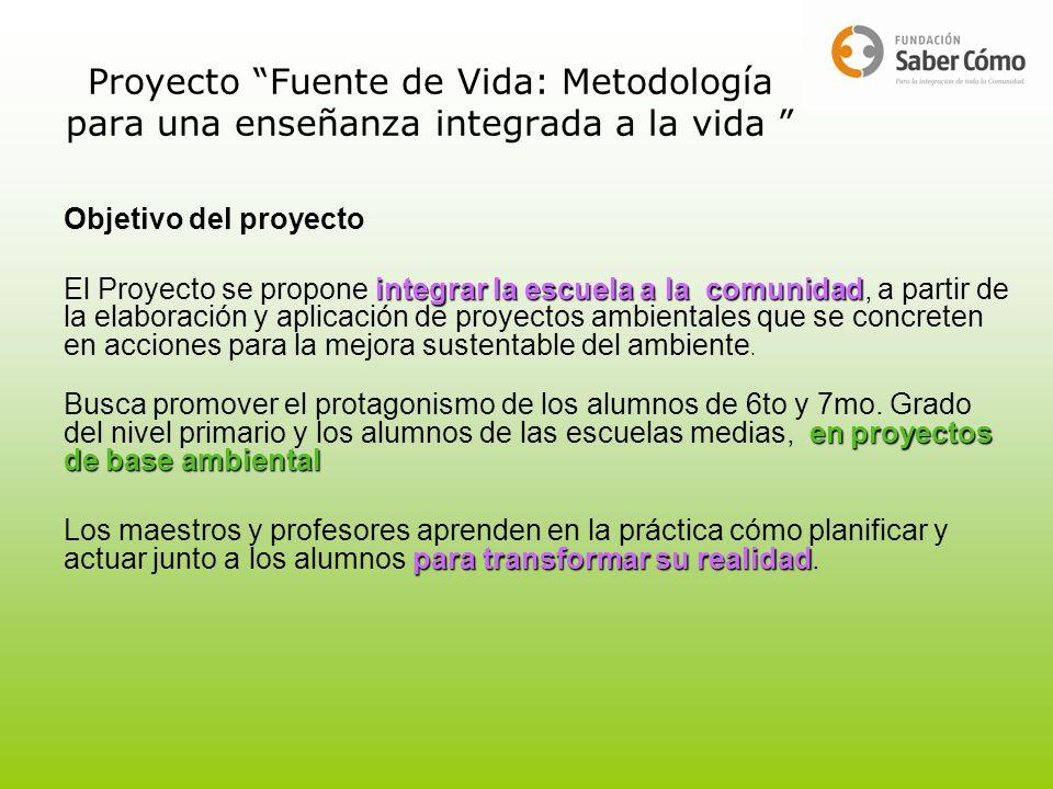 Proyecto Fuente de Vida: Metodología para una enseñanza integrada a la vida Objetivo del proyecto integrar la escuela a la comunidad El Proyecto se pr