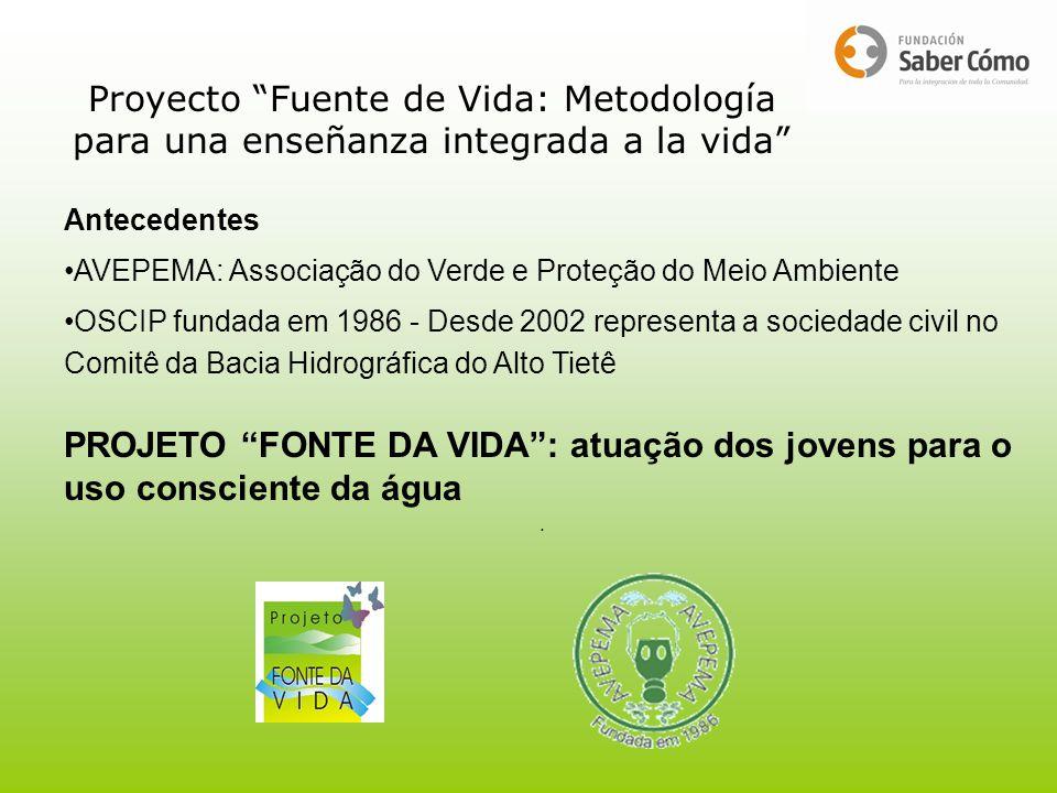 Antecedentes AVEPEMA: Associação do Verde e Proteção do Meio Ambiente OSCIP fundada em 1986 - Desde 2002 representa a sociedade civil no Comitê da Bac