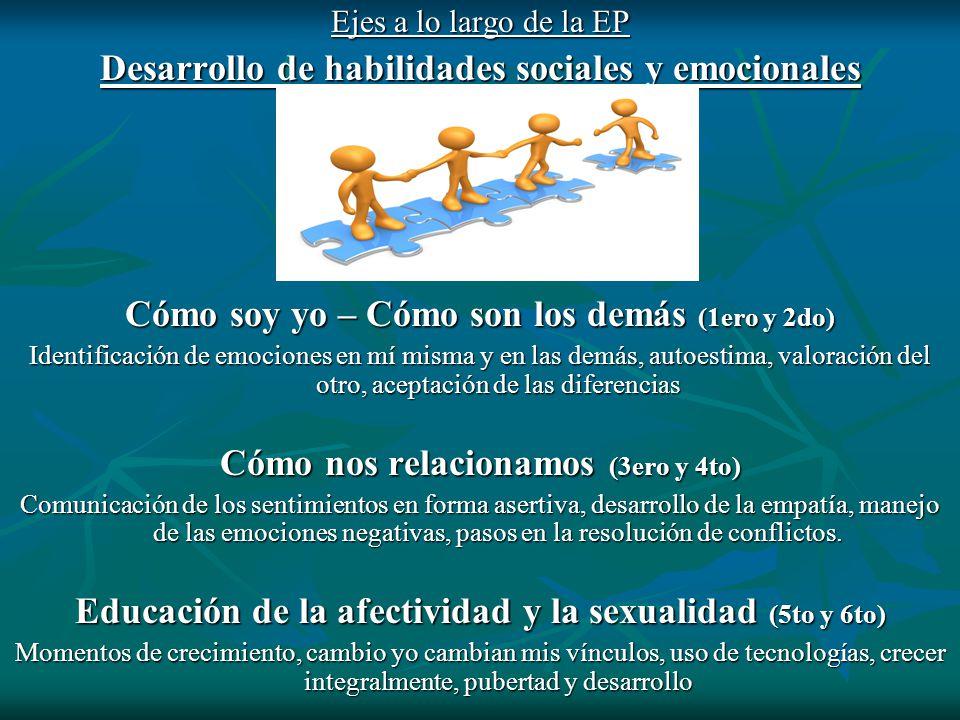 Ejes a lo largo de la EP Desarrollo de habilidades sociales y emocionales Cómo soy yo – Cómo son los demás (1ero y 2do) Identificación de emociones en mí misma y en las demás, autoestima, valoración del otro, aceptación de las diferencias Cómo nos relacionamos (3ero y 4to) Comunicación de los sentimientos en forma asertiva, desarrollo de la empatía, manejo de las emociones negativas, pasos en la resolución de conflictos.