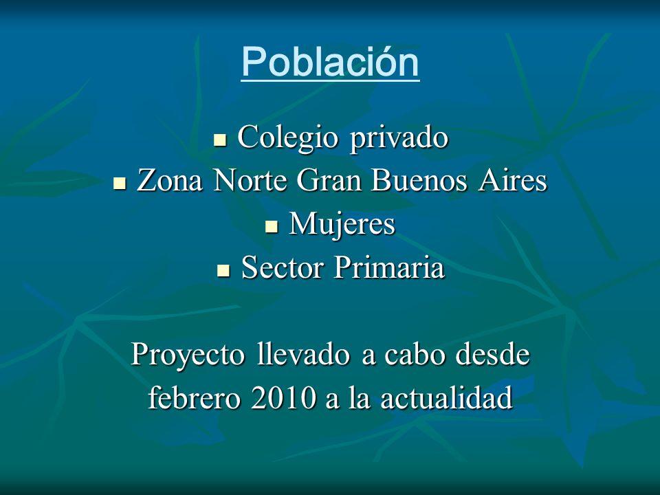 Población Colegio privado Colegio privado Zona Norte Gran Buenos Aires Zona Norte Gran Buenos Aires Mujeres Mujeres Sector Primaria Sector Primaria Proyecto llevado a cabo desde febrero 2010 a la actualidad