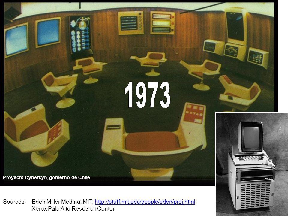 Sources: Eden Miller Medina, MIT, http://stuff.mit.edu/people/eden/proj.htmlhttp://stuff.mit.edu/people/eden/proj.html Xerox Palo Alto Research Center