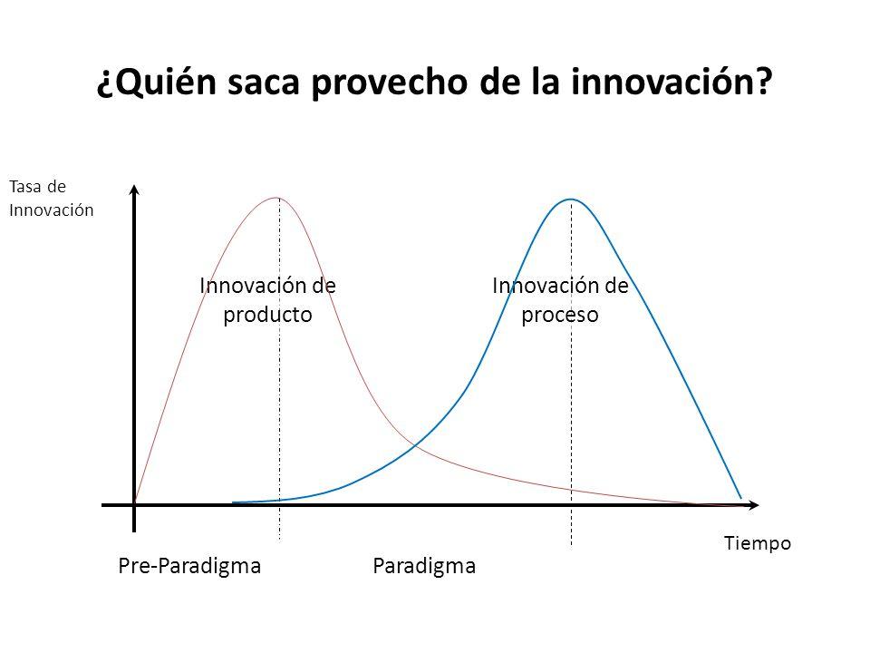 ¿Quién saca provecho de la innovación? Tasa de Innovación Tiempo Innovación de producto Innovación de proceso ParadigmaPre-Paradigma