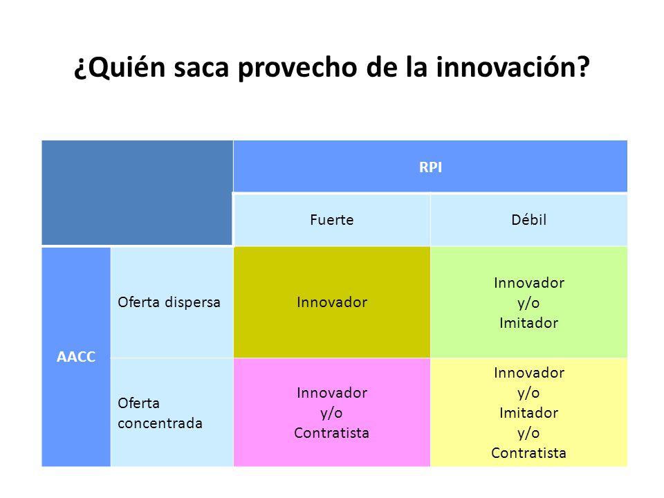 ¿Quién saca provecho de la innovación? RPI FuerteDébil AACC Oferta dispersaInnovador y/o Imitador Oferta concentrada Innovador y/o Contratista Innovad