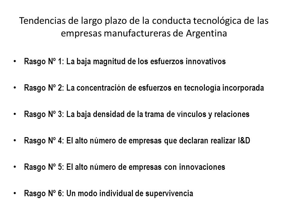 Tendencias de largo plazo de la conducta tecnológica de las empresas manufactureras de Argentina Rasgo Nº 1: La baja magnitud de los esfuerzos innovat