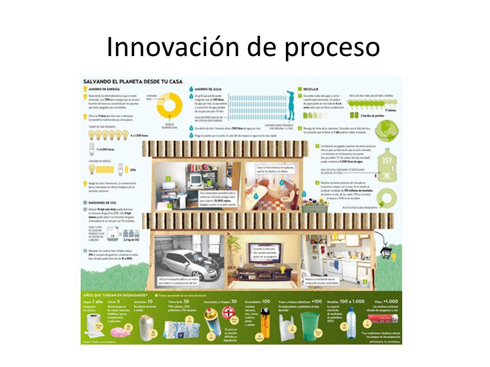 Principais indicadores da inovação tecnológica das firmas industriais no Brasil e na Argentina Fernando Peirano Gasto en I+D (Millones de Euros, 2000)