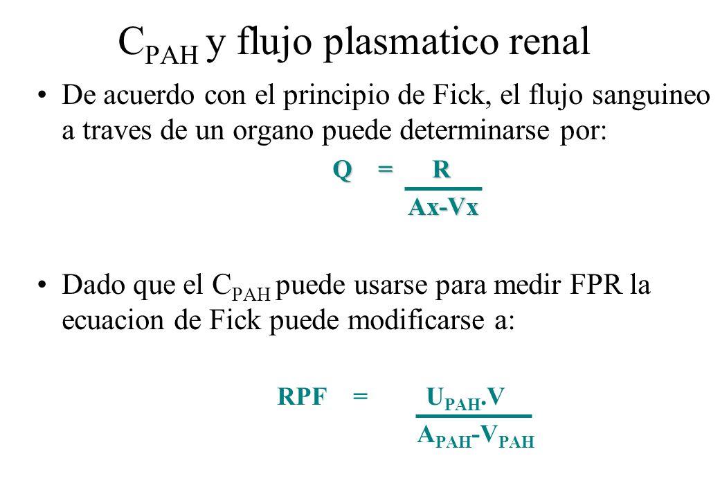 C PAH y flujo plasmatico renal De acuerdo con el principio de Fick, el flujo sanguineo a traves de un organo puede determinarse por: Q = R Ax-Vx Ax-Vx