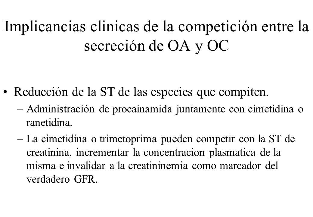 Implicancias clinicas de la competición entre la secreción de OA y OC Reducción de la ST de las especies que compiten. –Administración de procainamida
