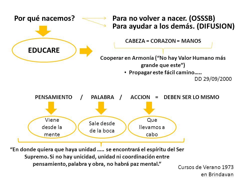 Por qué nacemos?Para no volver a nacer. (OSSSB) Para ayudar a los demás. (DIFUSION) EDUCARE DD 29/09/2000 CABEZA = CORAZON = MANOS Cooperar en Armonía
