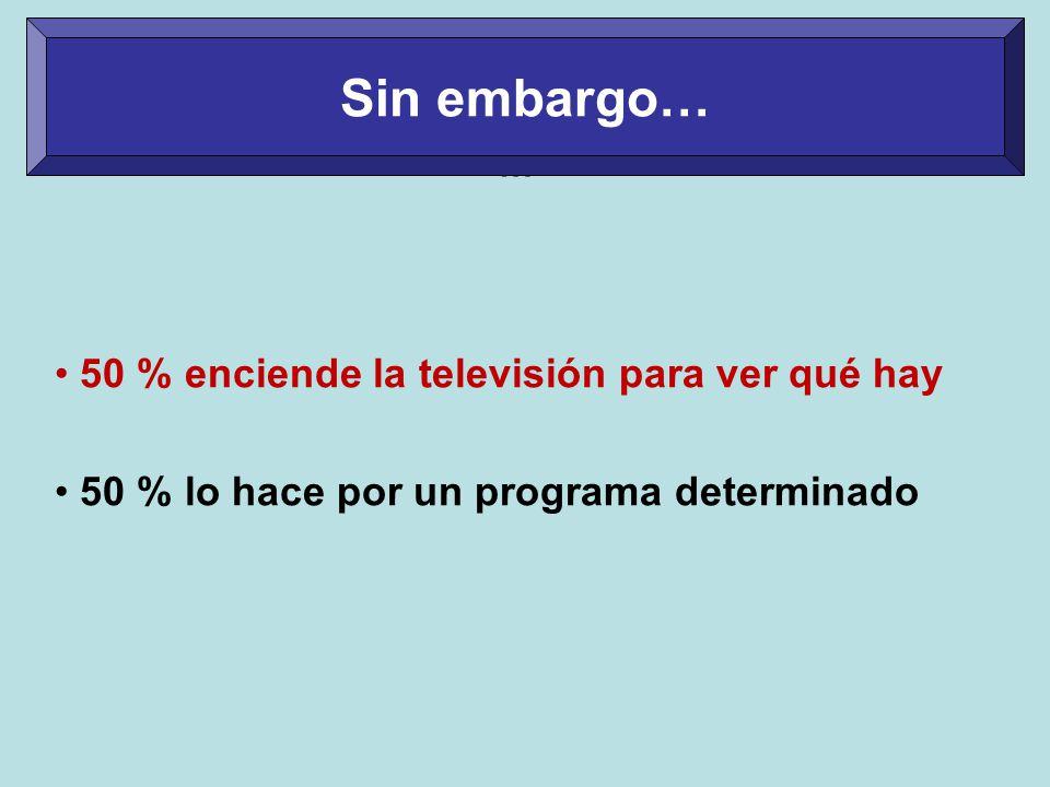 … 50 % enciende la televisión para ver qué hay 50 % lo hace por un programa determinado Sin embargo…