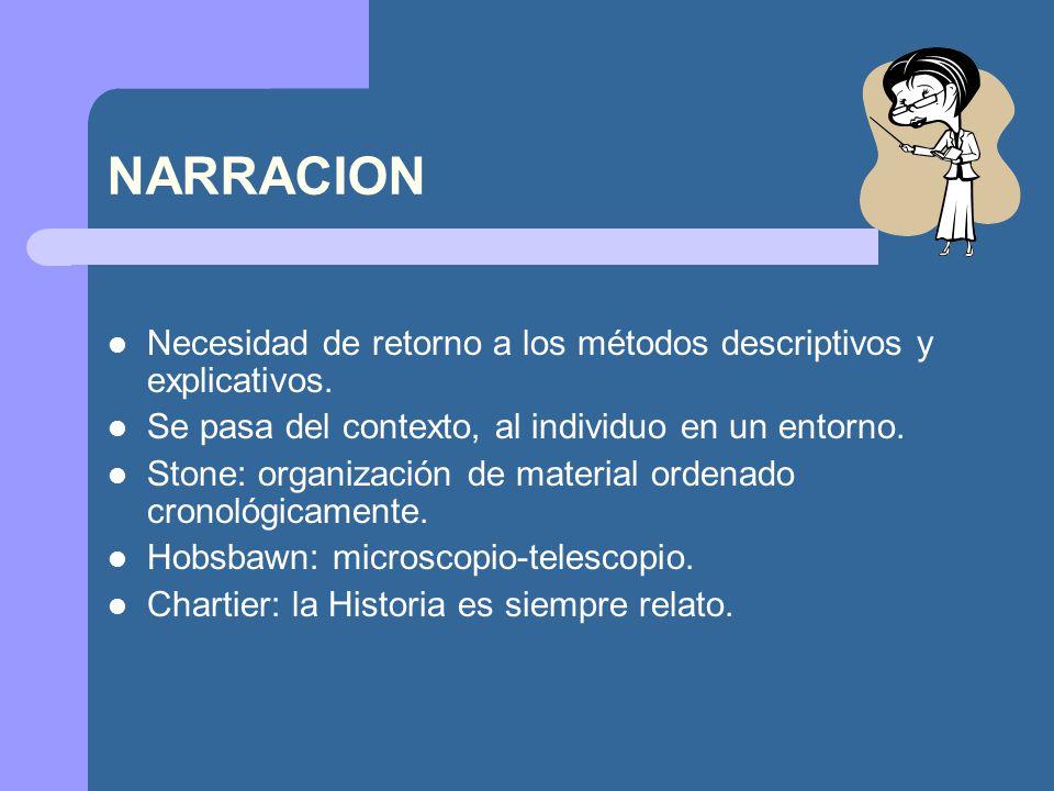NARRACION Necesidad de retorno a los métodos descriptivos y explicativos. Se pasa del contexto, al individuo en un entorno. Stone: organización de mat