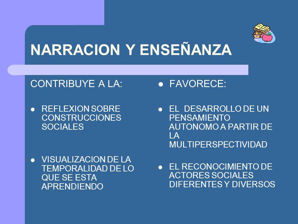 NARRACION Y ENSEÑANZA CONTRIBUYE A LA: REFLEXION SOBRE CONSTRUCCIONES SOCIALES VISUALIZACION DE LA TEMPORALIDAD DE LO QUE SE ESTA APRENDIENDO FAVORECE
