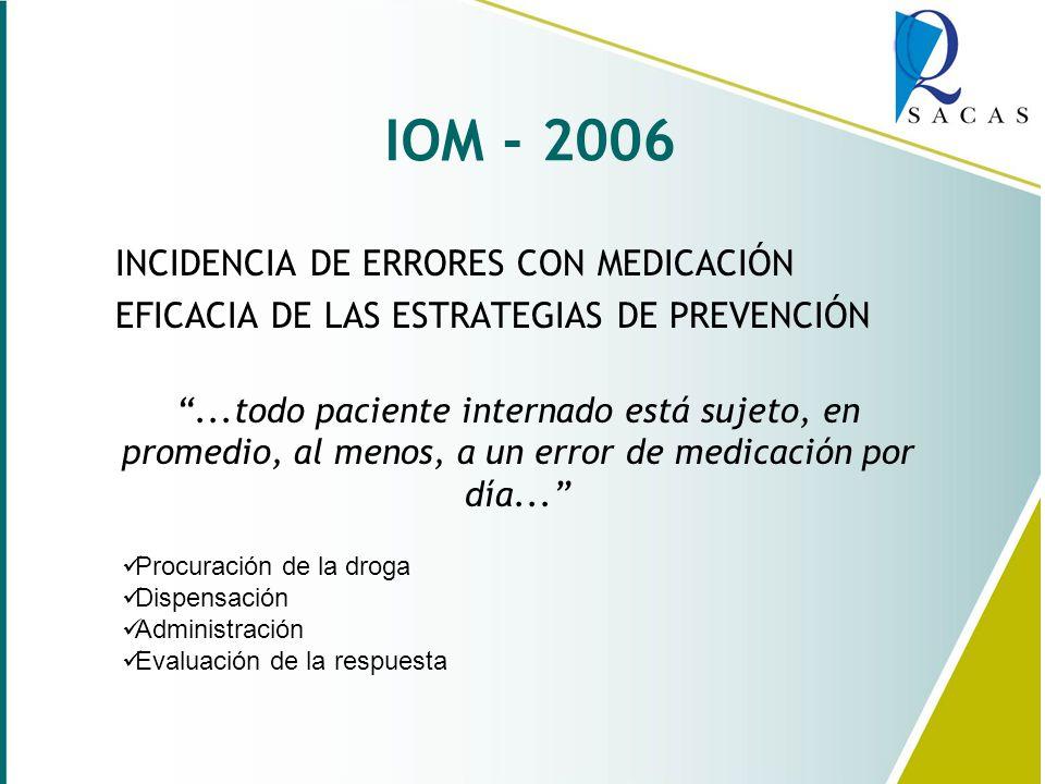 IOM - 2006 INCIDENCIA DE ERRORES CON MEDICACIÓN EFICACIA DE LAS ESTRATEGIAS DE PREVENCIÓN...todo paciente internado está sujeto, en promedio, al menos, a un error de medicación por día...