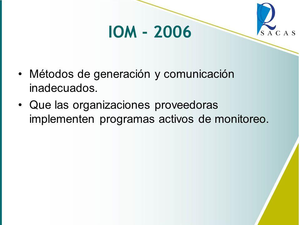 IOM - 2006 INCIDENCIA DE ERRORES CON MEDICACIÓN EFICACIA DE LAS ESTRATEGIAS DE PREVENCIÓN...todo paciente internado está sujeto, en promedio, al menos
