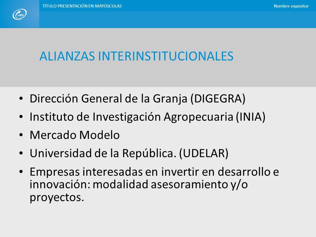 TÍTULO PRESENTACIÓN EN MAYÚSCULASNombre expositor Dirección General de la Granja (DIGEGRA) Instituto de Investigación Agropecuaria (INIA) Mercado Mode