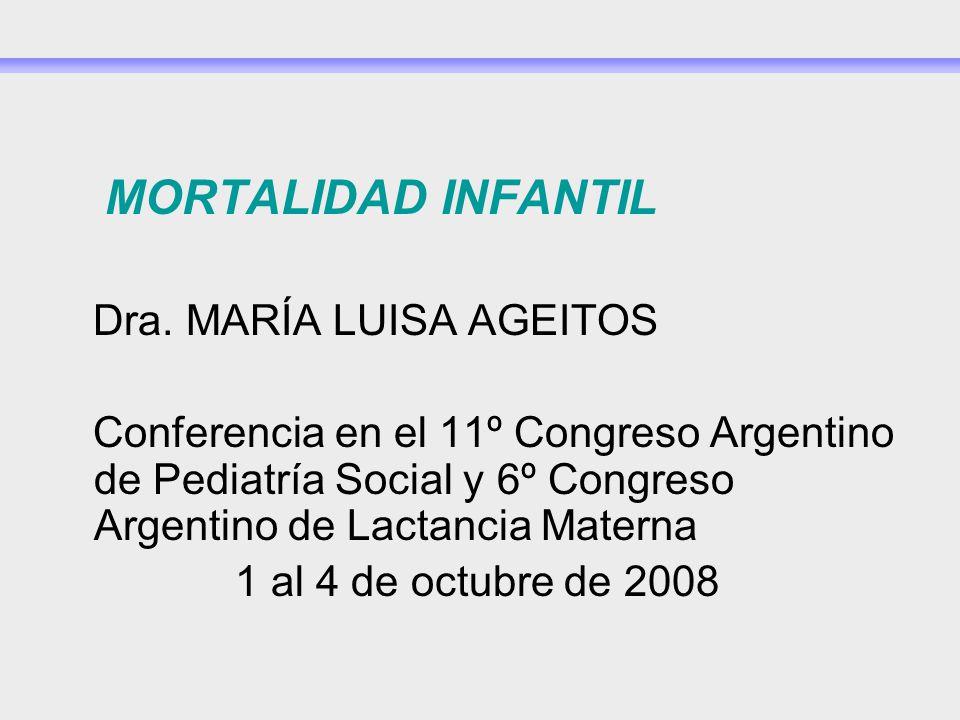 MORTALIDAD INFANTIL Dra. MARÍA LUISA AGEITOS Conferencia en el 11º Congreso Argentino de Pediatría Social y 6º Congreso Argentino de Lactancia Materna