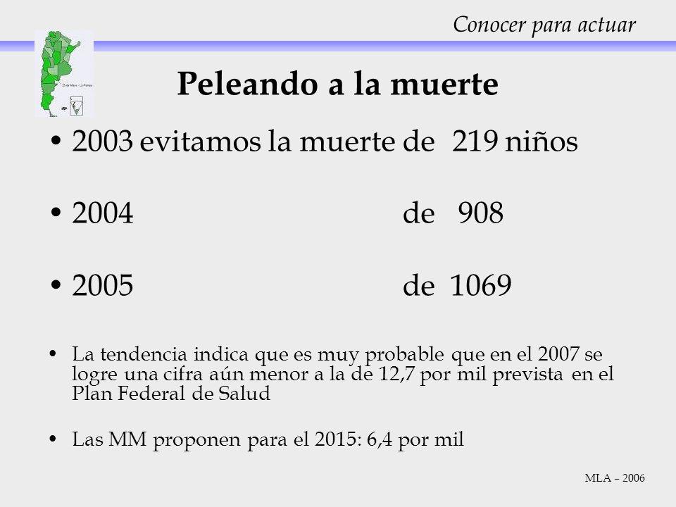 Peleando a la muerte 2003 evitamos la muerte de219 niños 2004 de 908 2005 de 1069 La tendencia indica que es muy probable que en el 2007 se logre una