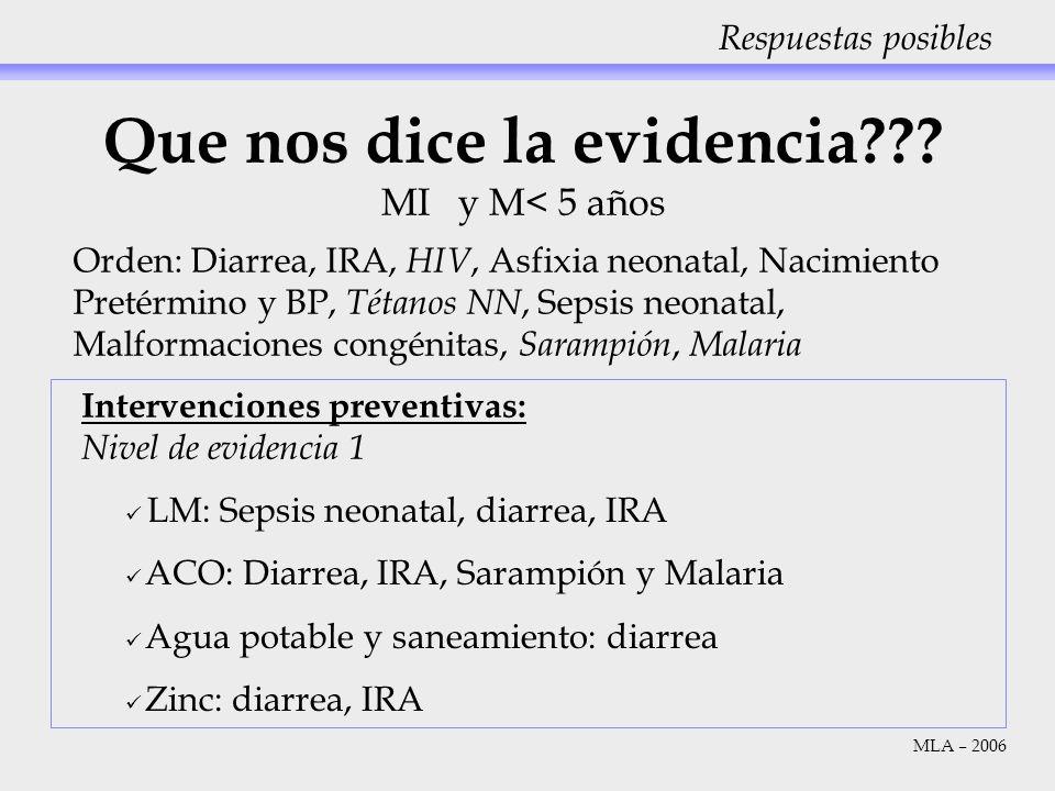 LM: Sepsis neonatal, diarrea, IRA ACO: Diarrea, IRA, Sarampión y Malaria Agua potable y saneamiento: diarrea Zinc: diarrea, IRA Orden: Diarrea, IRA, H