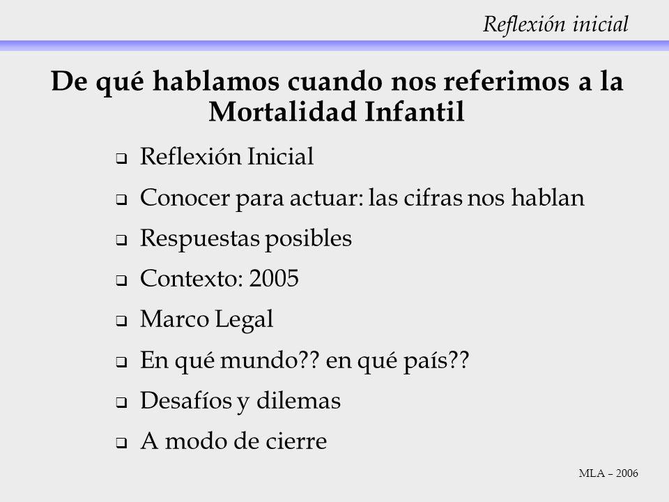 Reflexión inicial Reflexión Inicial Conocer para actuar: las cifras nos hablan Respuestas posibles Contexto: 2005 Marco Legal En qué mundo?? en qué pa