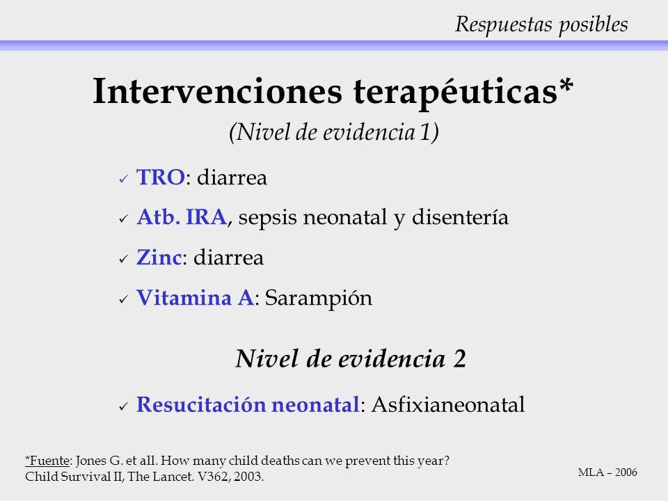 TRO : diarrea Atb. IRA, sepsis neonatal y disentería Zinc : diarrea Vitamina A : Sarampión Intervenciones terapéuticas* (Nivel de evidencia 1) Resucit