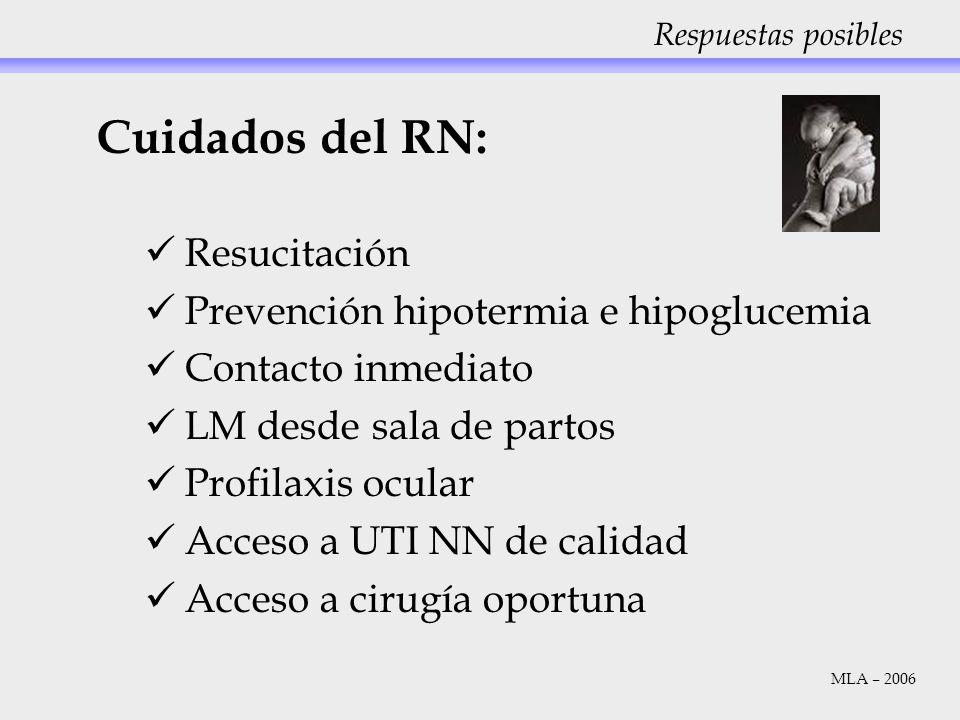 Respuestas posibles Cuidados del RN: Resucitación Prevención hipotermia e hipoglucemia Contacto inmediato LM desde sala de partos Profilaxis ocular Ac