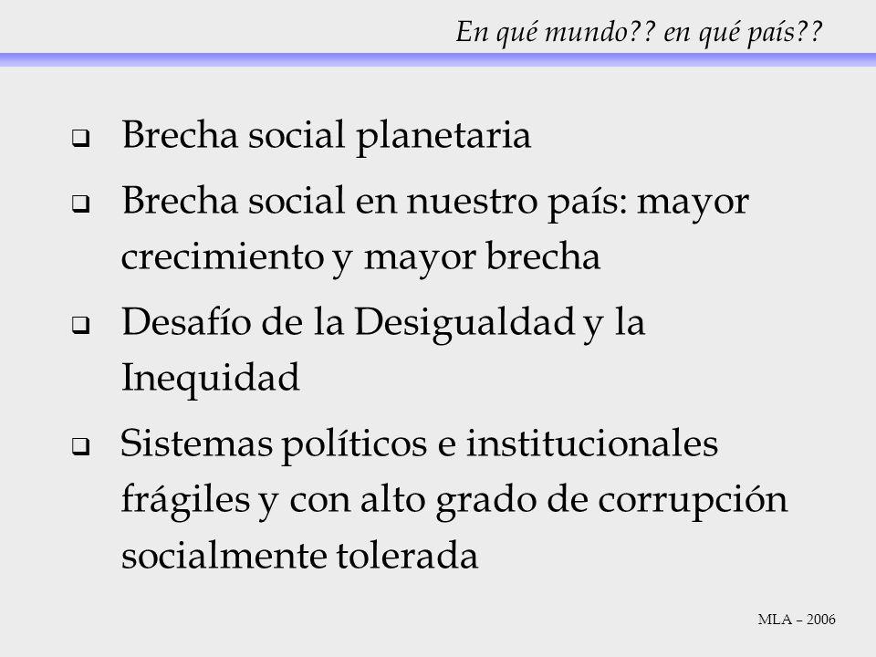 En qué mundo?? en qué país?? Brecha social planetaria Brecha social en nuestro país: mayor crecimiento y mayor brecha Desafío de la Desigualdad y la I