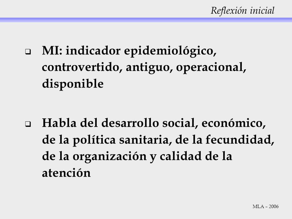 Reflexión inicial MI: indicador epidemiológico, controvertido, antiguo, operacional, disponible Habla del desarrollo social, económico, de la política