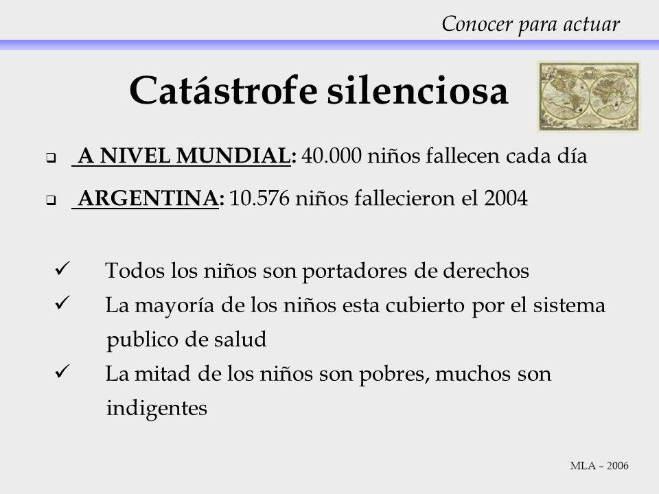 A NIVEL MUNDIAL: 40.000 niños fallecen cada día ARGENTINA: 10.576 niños fallecieron el 2004 Catástrofe silenciosa Todos los niños son portadores de de