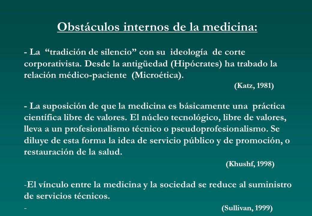 Carta sobre el Profesionalismo Médico (2002).Manual de Ética Médica de la AMM (2005).