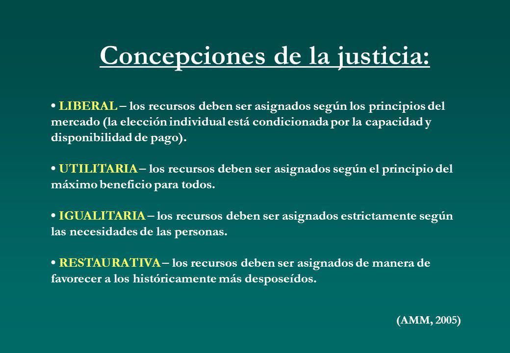 ¿Qué noción de justicia debería ser enfatizada por los médicos .