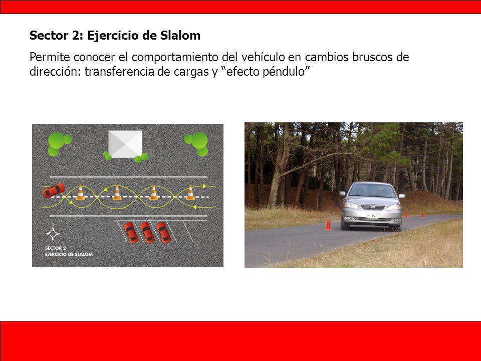 Sector 2: Ejercicio de Slalom Permite conocer el comportamiento del vehículo en cambios bruscos de dirección: transferencia de cargas y efecto péndulo