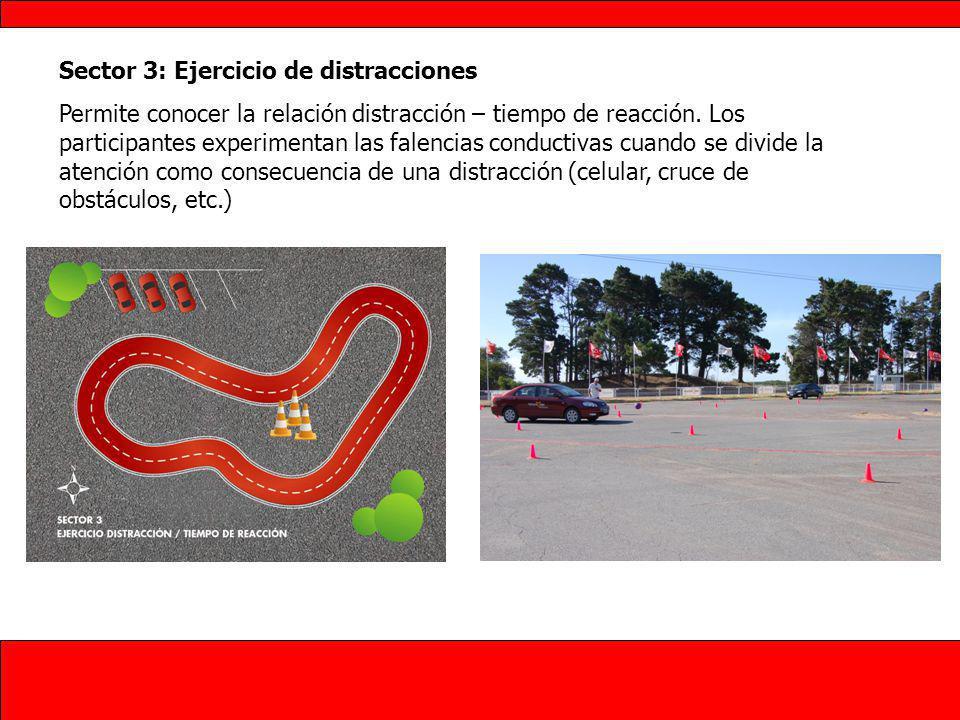 Sector 3: Ejercicio de distracciones Permite conocer la relación distracción – tiempo de reacción.
