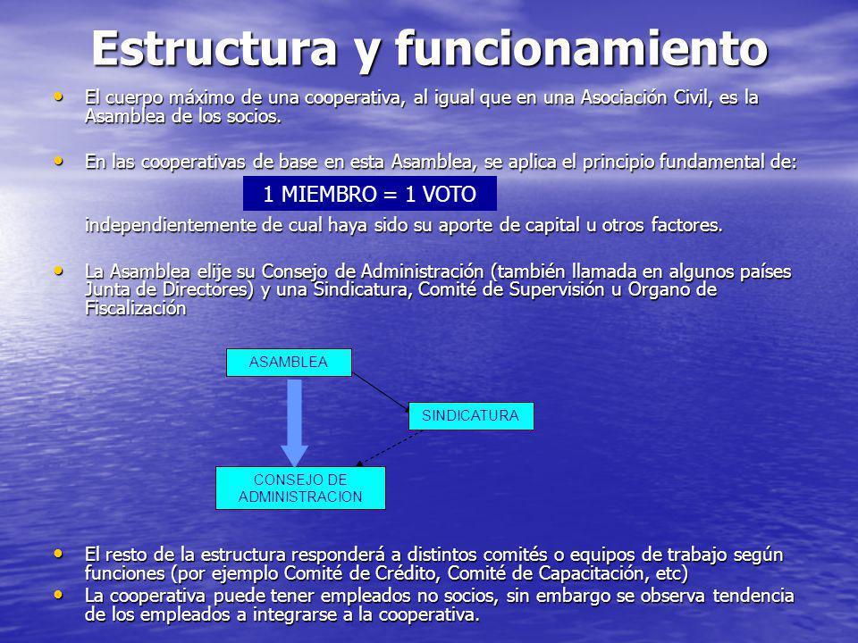 Estructura y funcionamiento El cuerpo máximo de una cooperativa, al igual que en una Asociación Civil, es la Asamblea de los socios.