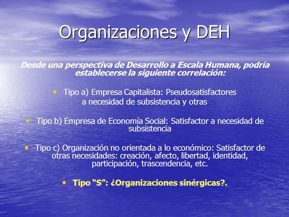 Principios del Mutualismo 1.adhesión voluntaria 2.