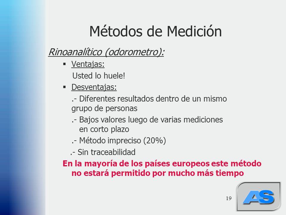 19 Métodos de Medición Rinoanalítico (odorometro): Ventajas: Usted lo huele! Desventajas:.- Diferentes resultados dentro de un mismo grupo de personas