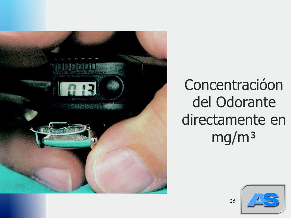 26 Concentracióon del Odorante directamente en mg/m³