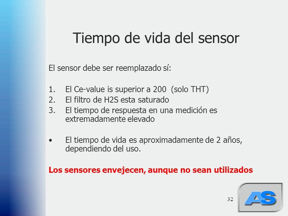 32 Tiempo de vida del sensor El sensor debe ser reemplazado sí: 1.El Ce-value is superior a 200 (solo THT) 2.El filtro de H2S esta saturado 3.El tiemp
