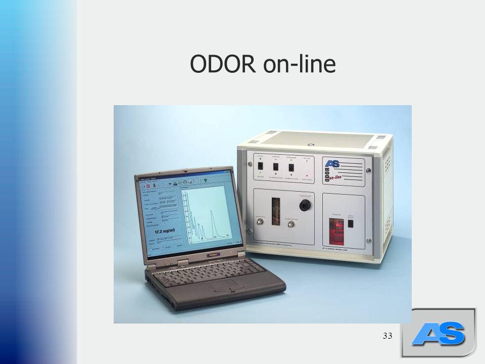 33 ODOR on-line